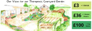 Buy A Brick for our Therapeutic Courtyard Garden